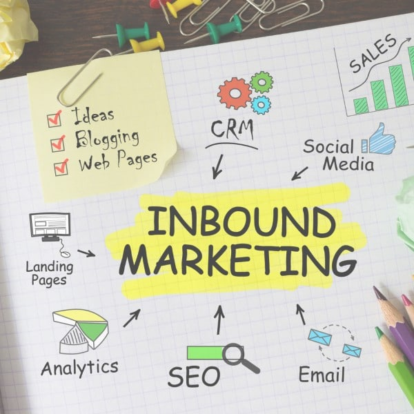 Inbound marketing : introduction et étapes clés